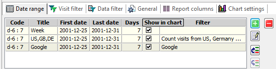 Log analytics date ranges in Log2Stats