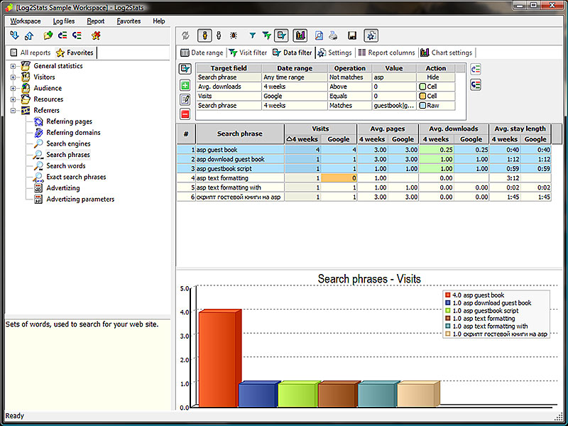 log analyzer, log analysis, log analyser, web statistics,site,tracking,logs,web,
